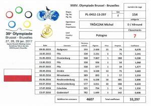 35. Olimpiada Gołębi Pocztowych Bruksela (Belgia) 2017
